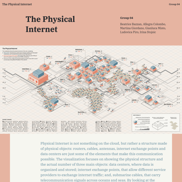 The Physical Internet