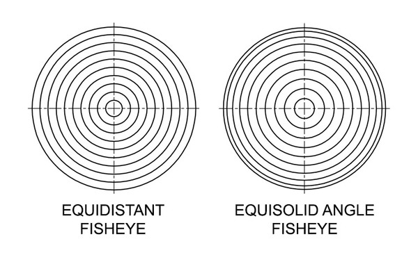 equidistant-fisheye-compared-to-equisolid-angle-fisheye.jpg