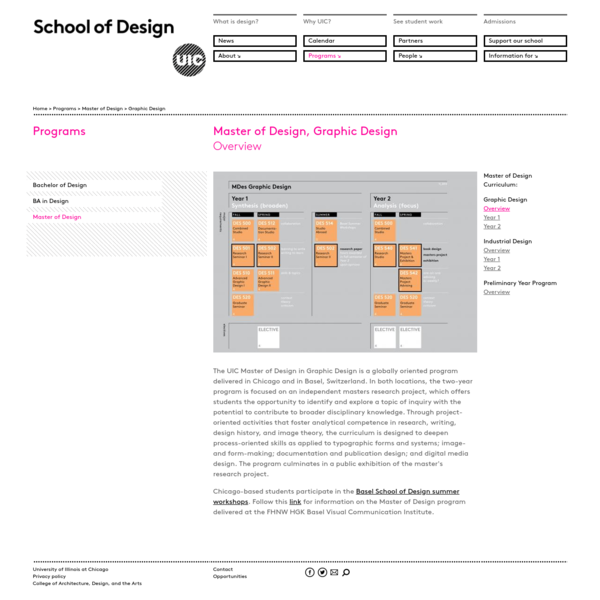 Master of Design, Graphic Design