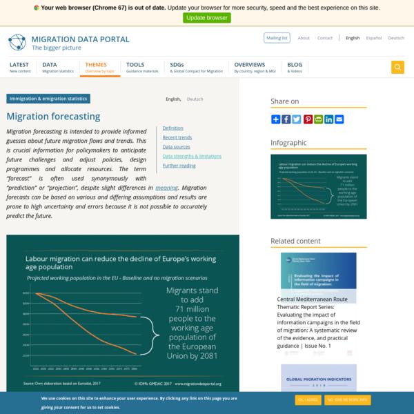 Migration forecasting