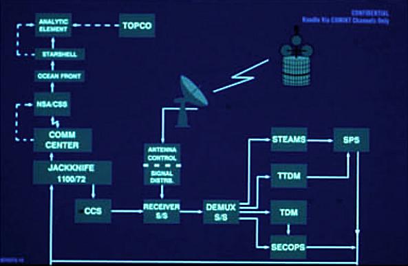 echelon-yakima-diagram.jpg