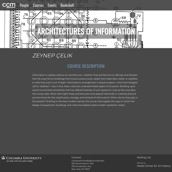 Architectures of Information