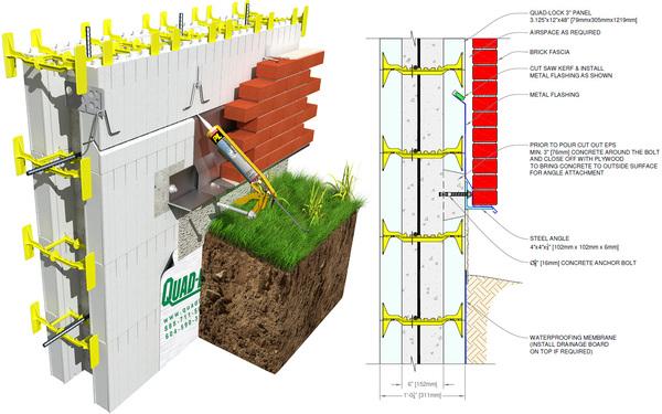 icf-brick-ledge-alternate-method.jpg