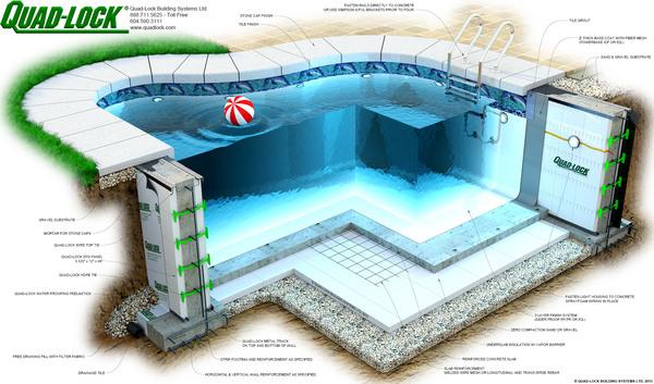 icf-pool-details.jpg