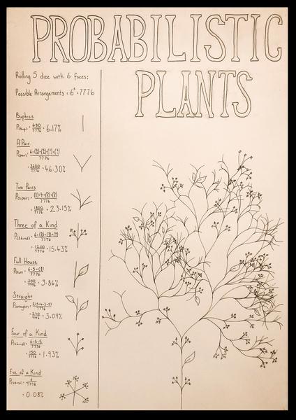 probabilisticplantposter.jpg