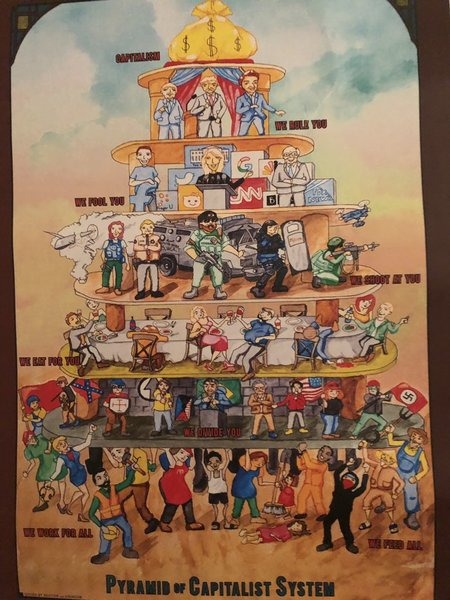 Non-Compete: Modern Capitalist Pyramid Poster by Luna