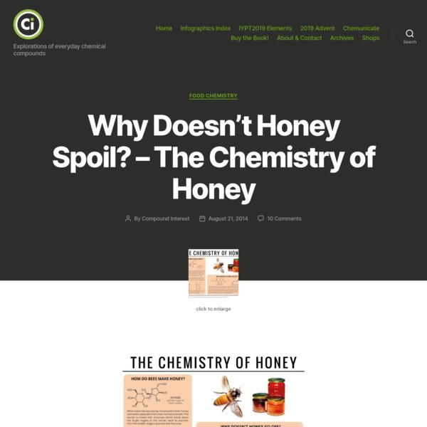 Why Doesn't Honey Spoil? - The Chemistry of Honey