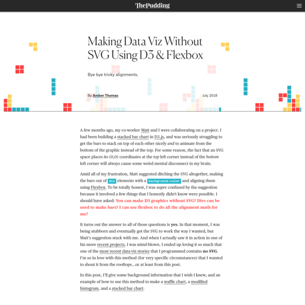 Making Data Viz Without SVG Using D3 and Flexbox
