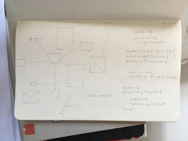 From my sketchbook, November 2012