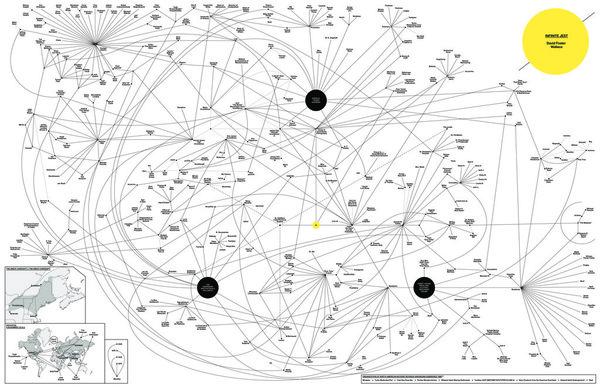 Infinite Jest, a diagram