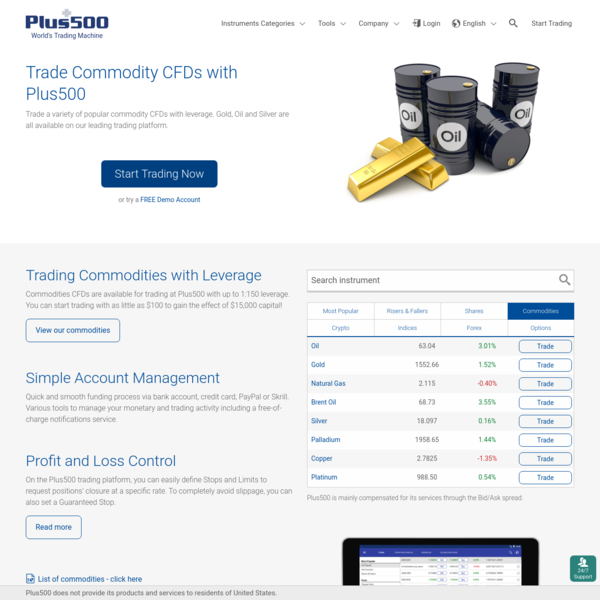 Commodities CFD Trading | Plus500