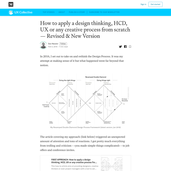 How to solve problems applying a UXdesign Designthinking HCD or any Design Process from scratch v2