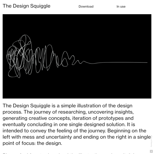 The Design Squiggle