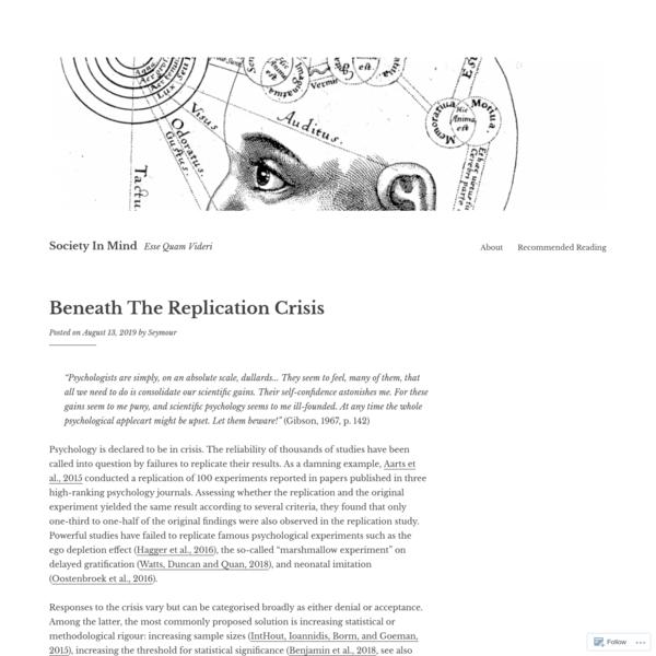Beneath The Replication Crisis
