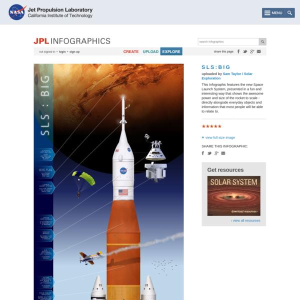 Jet Propulsion Laboratory - Infographics