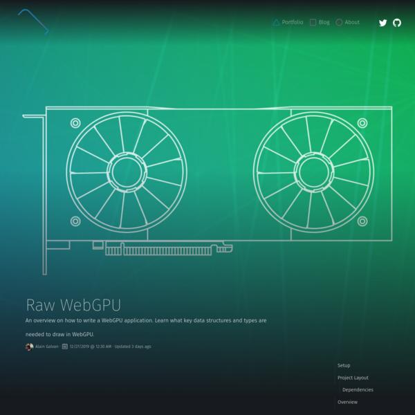 Raw WebGPU