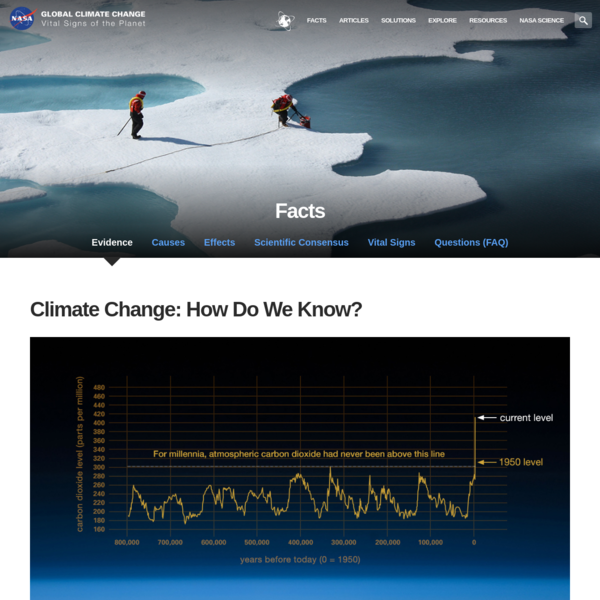 Climate Change Evidence: How Do We Know?