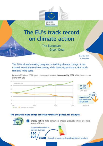 eu_track_record_climate_action_en.pdf.pdf