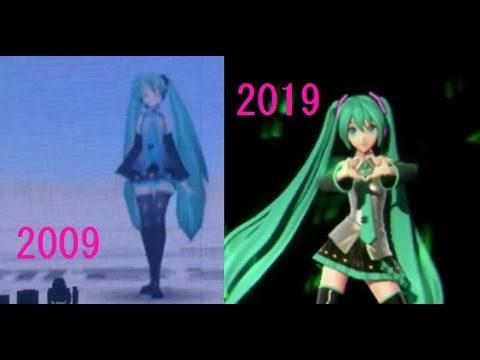 Hatsune Miku Live Concert Evolution 2009 - 2019