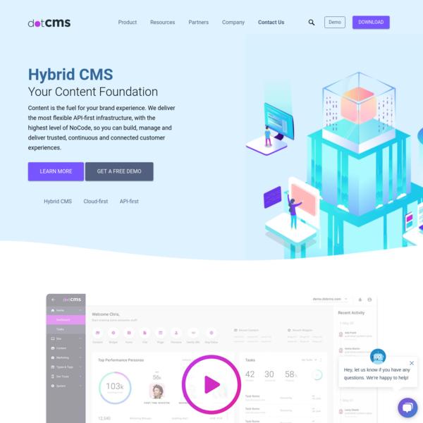 Hybrid Content Management System