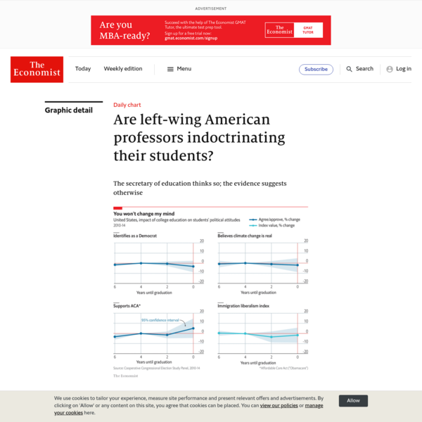 Are left-wing American professors indoctrinating their students?