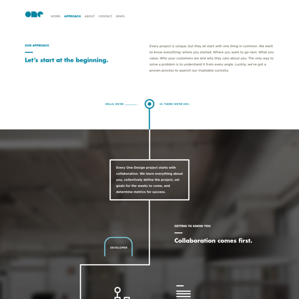 Our Approach - One Design Company