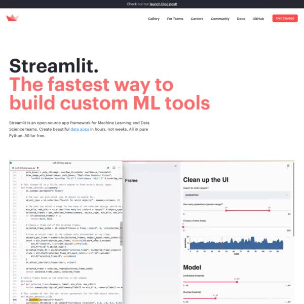 Streamlit - the fastest way to build custom ML tools .