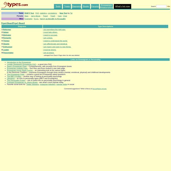 9types.com - Enneagram tests, type descriptions, forums