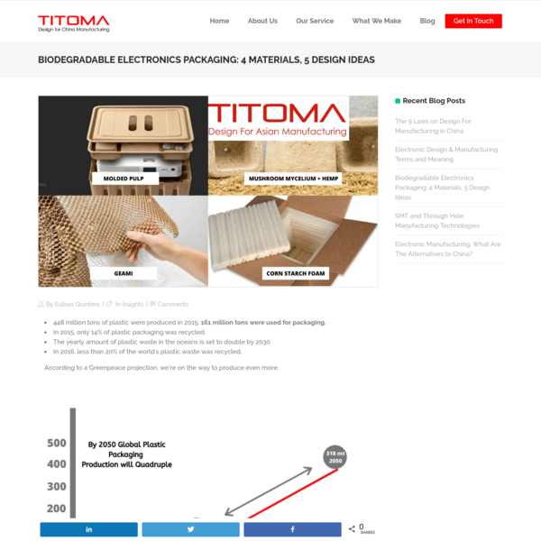 Biodegradable Electronics Packaging: 4 Materials, 5 Design Ideas | Titoma