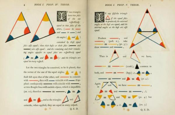 Oliver Byrne's Elements of Euclid
