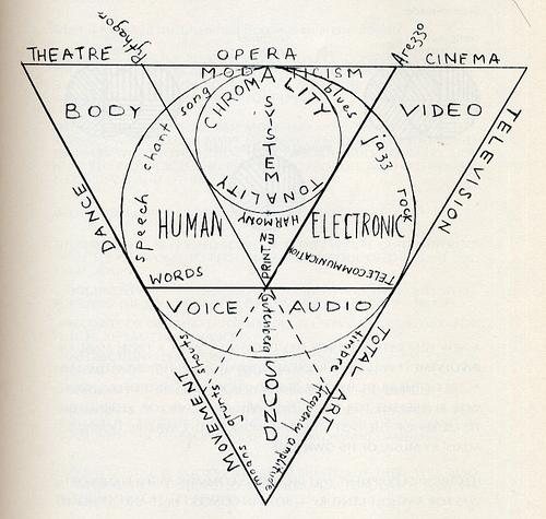piramid-johncage.jpg