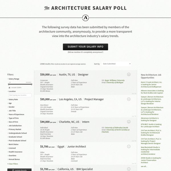 Architecture Salary Poll