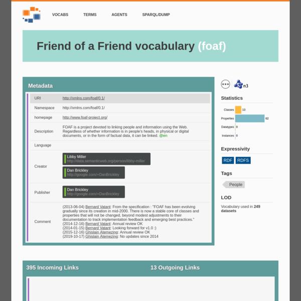 Linked Open Vocabularies (LOV)