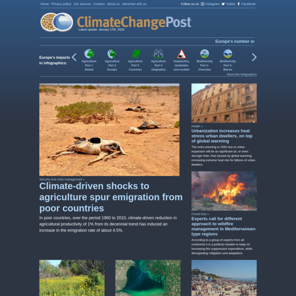Home - Climatechangepost.com
