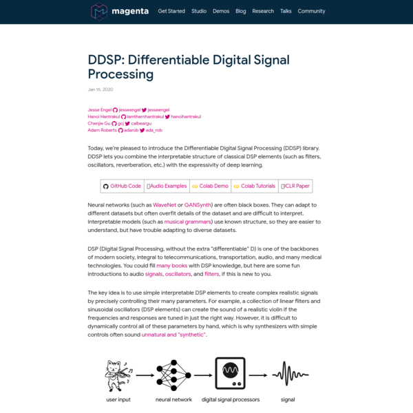 DDSP: Differentiable Digital Signal Processing