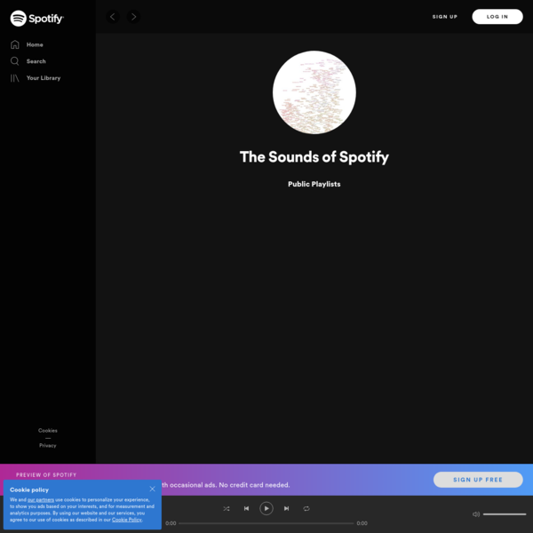 The Sounds of Spotify