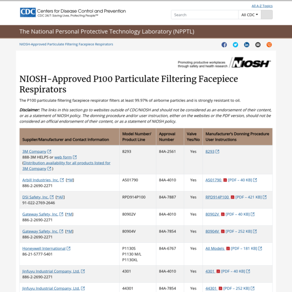 NIOSH-Approved P100 Particulate Filtering Facepiece Respirators