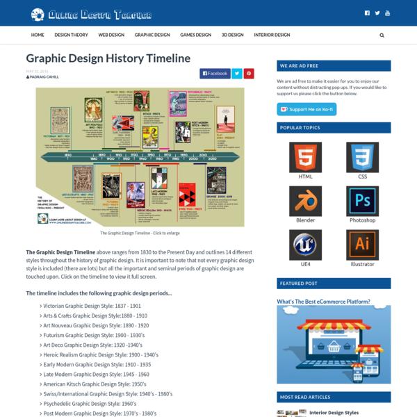 Graphic Design History Timeline