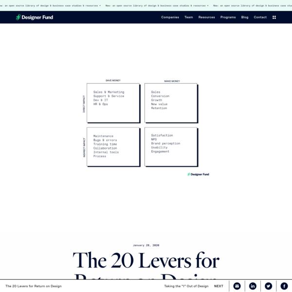 The 20 Levers for Return on Design | Designer Fund