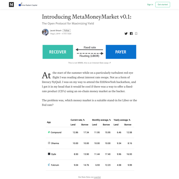 Introducing MetaMoneyMarket: