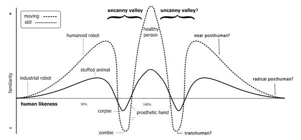 second-uncanny-valley.jpg