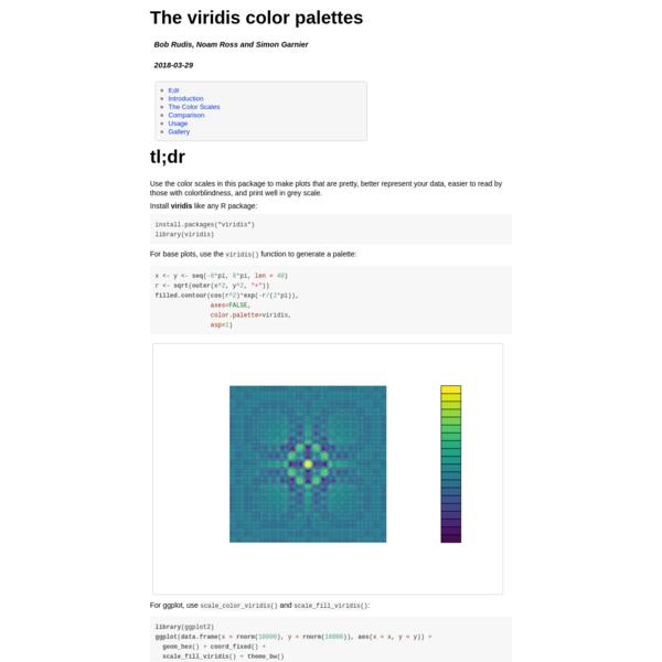 The viridis color palettes