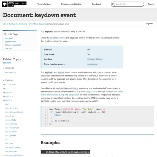 Document: keydown event