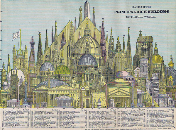 the-worlds-tallest-buildings.jpg
