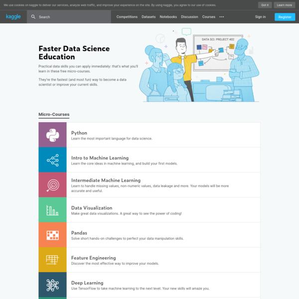 Learn Python, Data Viz, Pandas & More   Tutorials   Kaggle