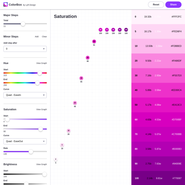 ColorBox by Lyft Design