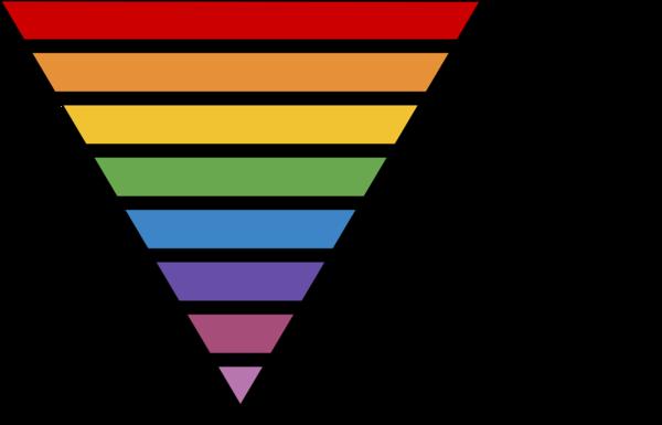 1920px-taxonomic_rank_graph.svg.png