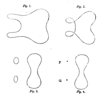 220px-Babbage_curve_singular_points.png