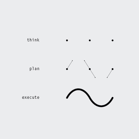 thinkplanexecute.jpg