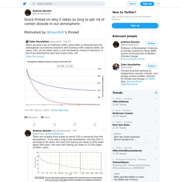 Andrew Dessler on Twitter